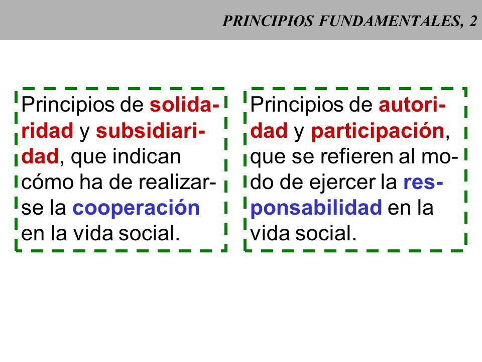 PRINCIPIOS FUNDAMENTALES, 1 Al reconocimiento de la dignidad y libertad del hombre y al concepto de bien común, están unidos cuatro principios fundame