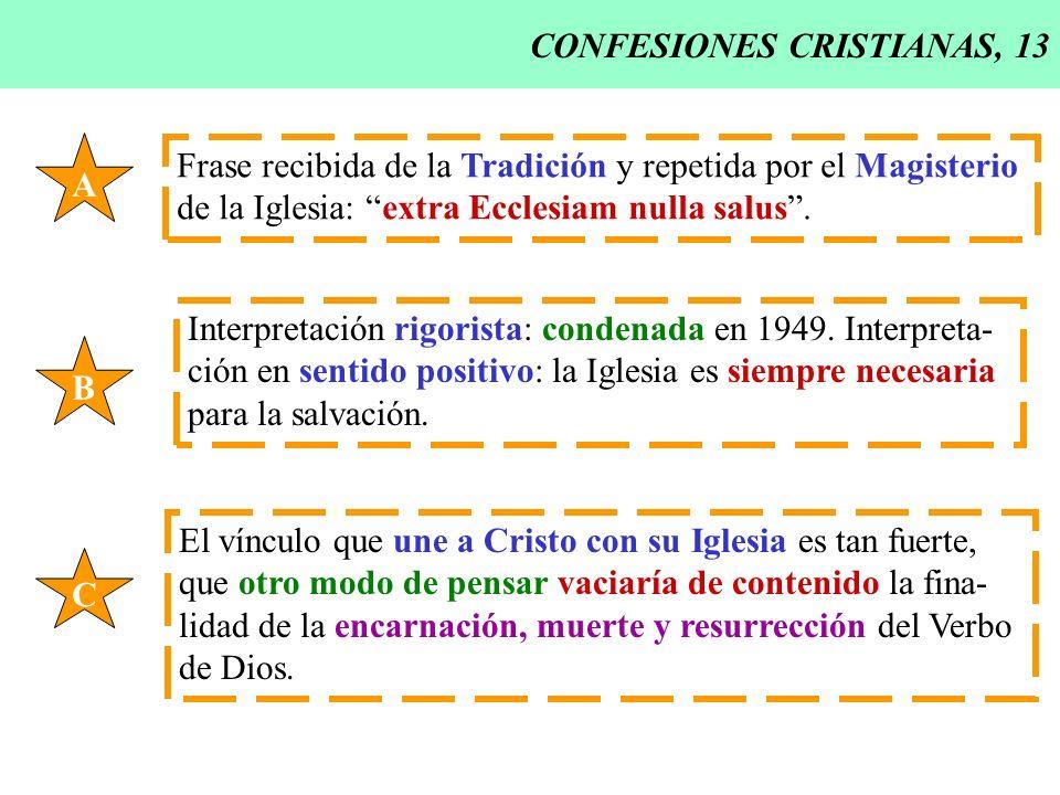 CONFESIONES CRISTIANAS, 13 A Frase recibida de la Tradición y repetida por el Magisterio de la Iglesia: extra Ecclesiam nulla salus. B Interpretación