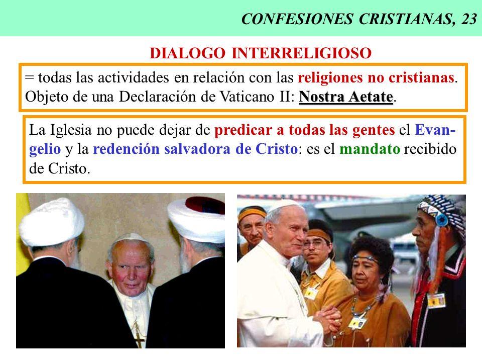 CONFESIONES CRISTIANAS, 23 DIALOGO INTERRELIGIOSO = todas las actividades en relación con las religiones no cristianas. Nostra Aetate Objeto de una De