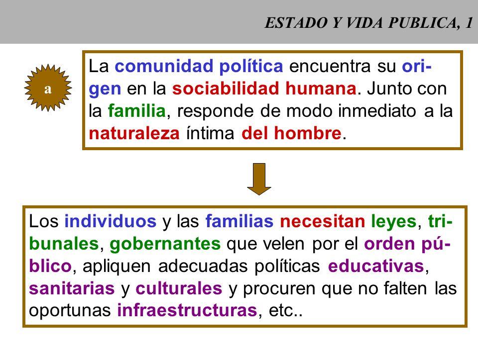 ESTADO Y VIDA PUBLICA, 1 a La comunidad política encuentra su ori- gen en la sociabilidad humana.