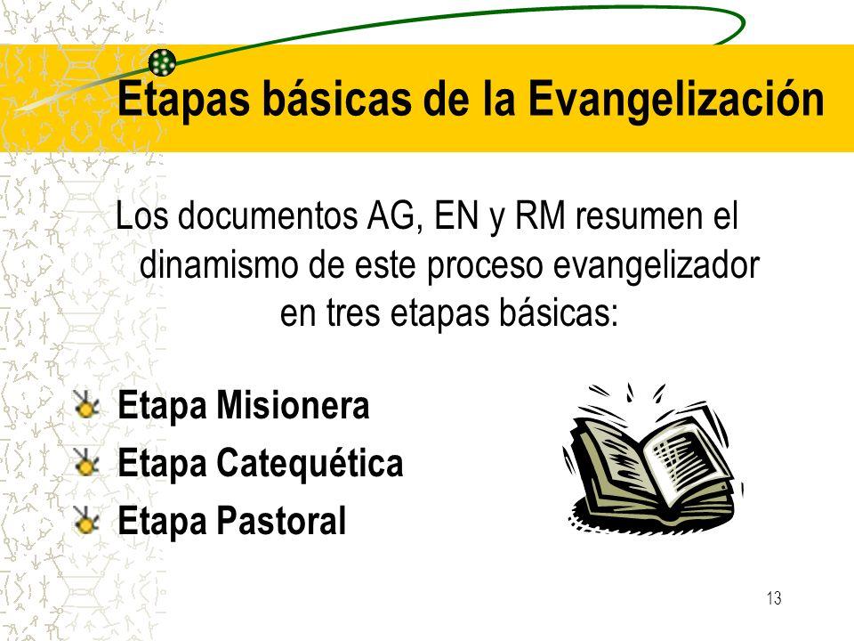 13 Etapas básicas de la Evangelización Los documentos AG, EN y RM resumen el dinamismo de este proceso evangelizador en tres etapas básicas: Etapa Mis