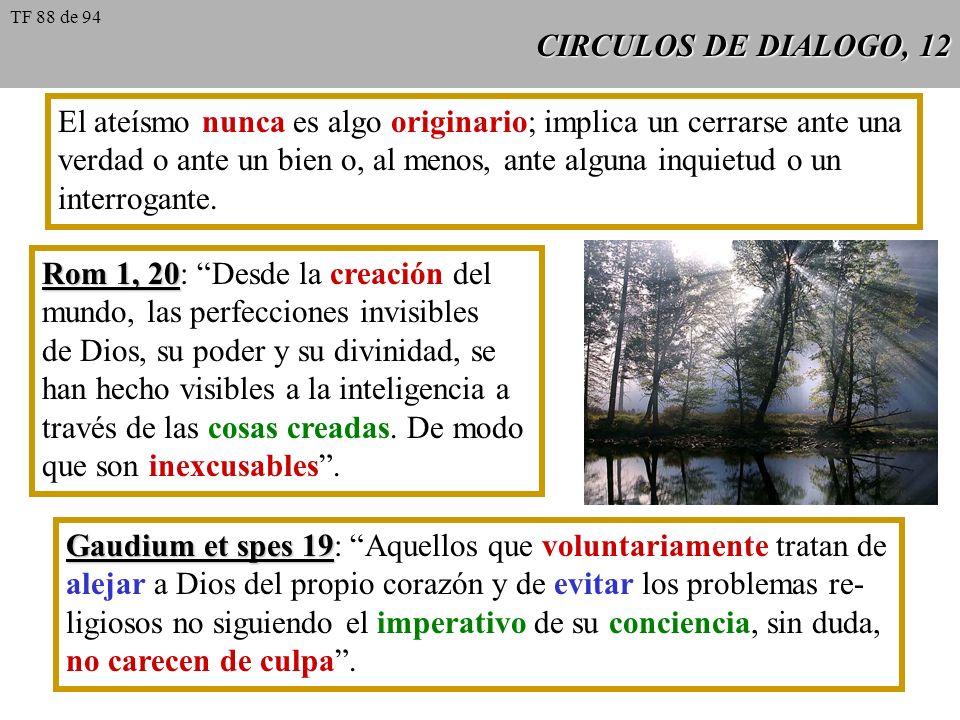 CIRCULOS DE DIALOGO, 12 El ateísmo nunca es algo originario; implica un cerrarse ante una verdad o ante un bien o, al menos, ante alguna inquietud o u
