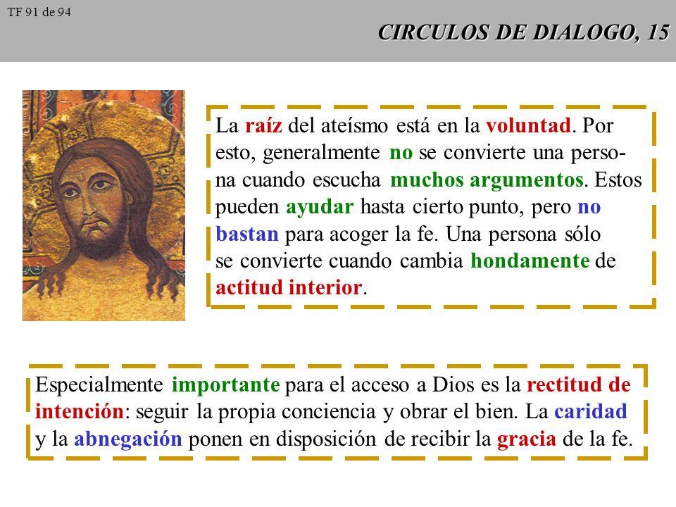 CIRCULOS DE DIALOGO, 15 La raíz del ateísmo está en la voluntad. Por esto, generalmente no se convierte una perso- na cuando escucha muchos argumentos
