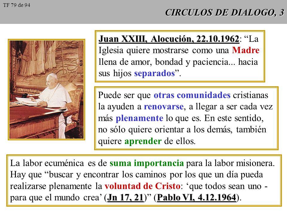CIRCULOS DE DIALOGO, 14 Gaudium et spes 21 Gaudium et spes 21: El remedio para el ateísmo se ha de esperar bien de la doctrina convenientemente expuesta, bien de la integridad de la vida de la Iglesia y de sus miembros.