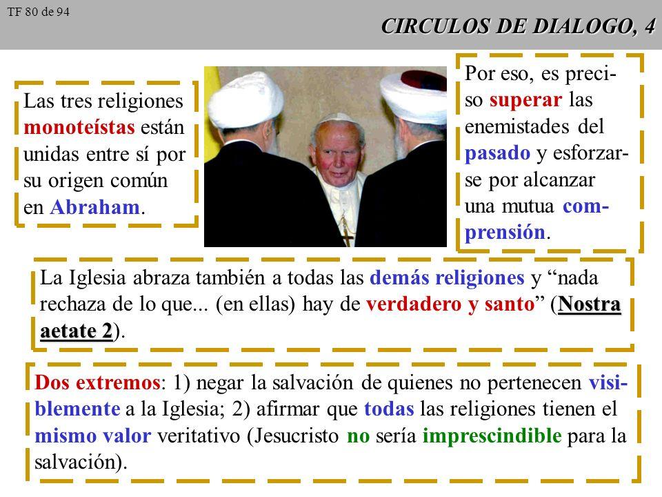 CIRCULOS DE DIALOGO, 5 Una adecuada teología de las religiones no puede pasar Comisión Teológica por alto el problema de la verdad.