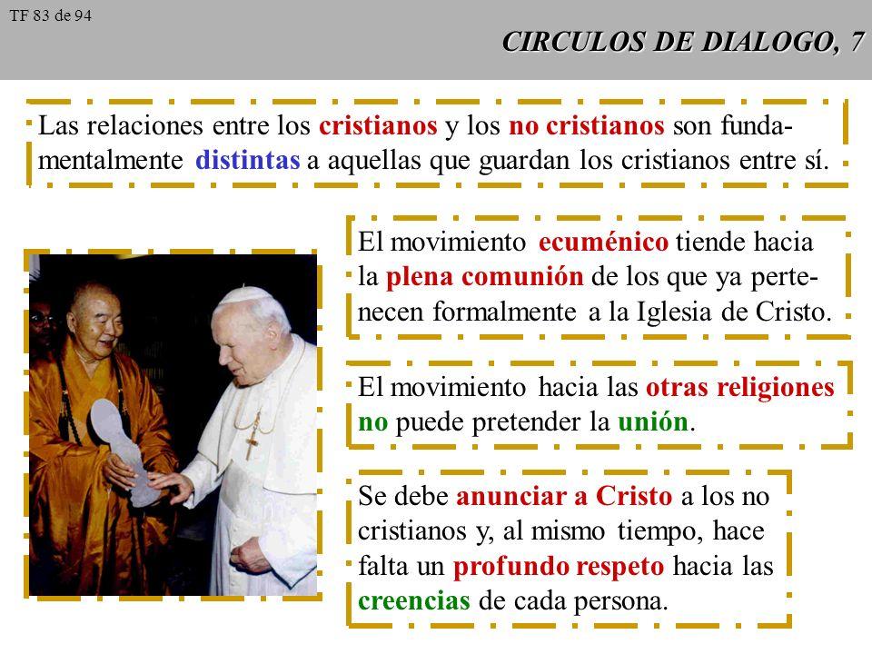CIRCULOS DE DIALOGO, 7 Las relaciones entre los cristianos y los no cristianos son funda- mentalmente distintas a aquellas que guardan los cristianos