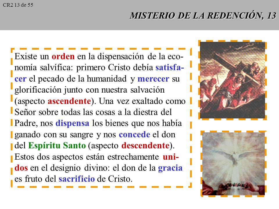 MISTERIO DE LA REDENCIÓN, 12 Aspecto ascendente de la obra de Cristo: Jesús, representando a los hombres ante Dios, como nuevo Adán y Cabeza de la hum