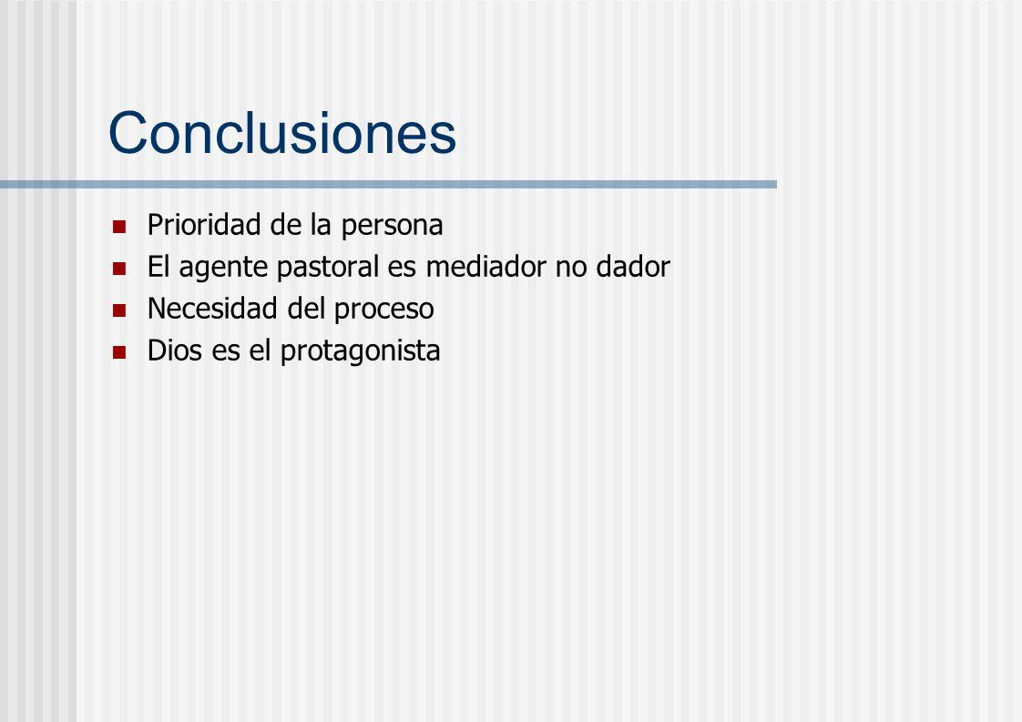 Conclusiones Prioridad de la persona El agente pastoral es mediador no dador Necesidad del proceso Dios es el protagonista