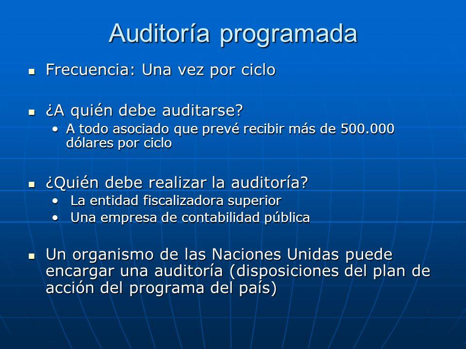 Auditoría programada Frecuencia: Una vez por ciclo Frecuencia: Una vez por ciclo ¿A quién debe auditarse? ¿A quién debe auditarse? A todo asociado que