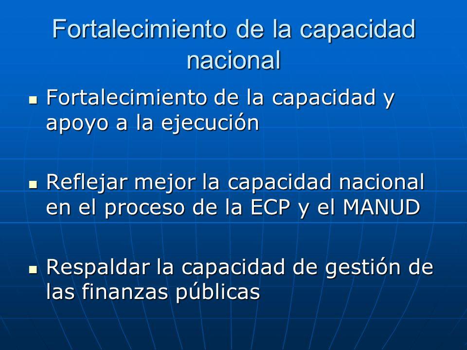 Fortalecimiento de la capacidad nacional Fortalecimiento de la capacidad y apoyo a la ejecución Fortalecimiento de la capacidad y apoyo a la ejecución Reflejar mejor la capacidad nacional en el proceso de la ECP y el MANUD Reflejar mejor la capacidad nacional en el proceso de la ECP y el MANUD Respaldar la capacidad de gestión de las finanzas públicas Respaldar la capacidad de gestión de las finanzas públicas