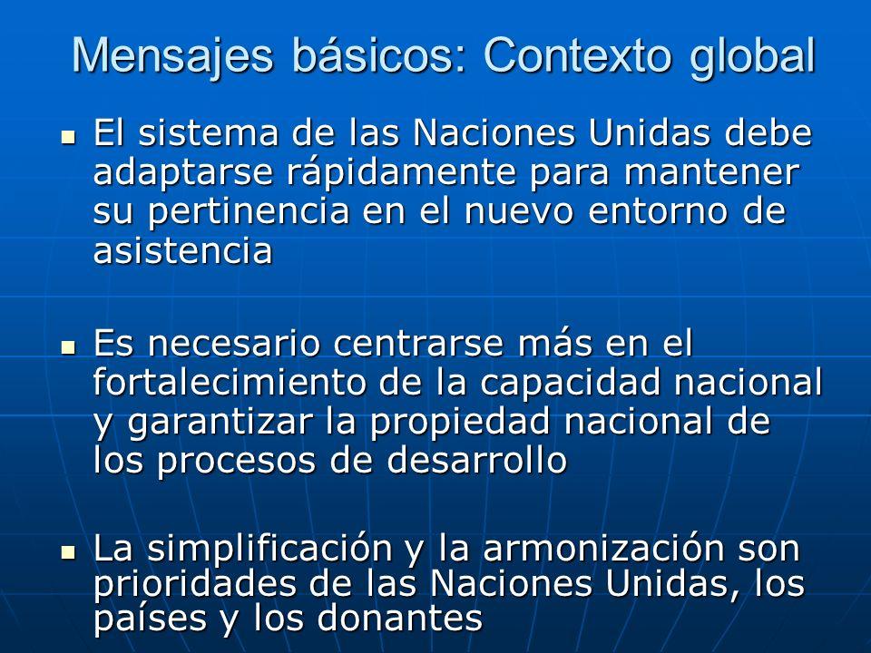 Mensajes básicos: Contexto global El sistema de las Naciones Unidas debe adaptarse rápidamente para mantener su pertinencia en el nuevo entorno de asistencia El sistema de las Naciones Unidas debe adaptarse rápidamente para mantener su pertinencia en el nuevo entorno de asistencia Es necesario centrarse más en el fortalecimiento de la capacidad nacional y garantizar la propiedad nacional de los procesos de desarrollo Es necesario centrarse más en el fortalecimiento de la capacidad nacional y garantizar la propiedad nacional de los procesos de desarrollo La simplificación y la armonización son prioridades de las Naciones Unidas, los países y los donantes La simplificación y la armonización son prioridades de las Naciones Unidas, los países y los donantes