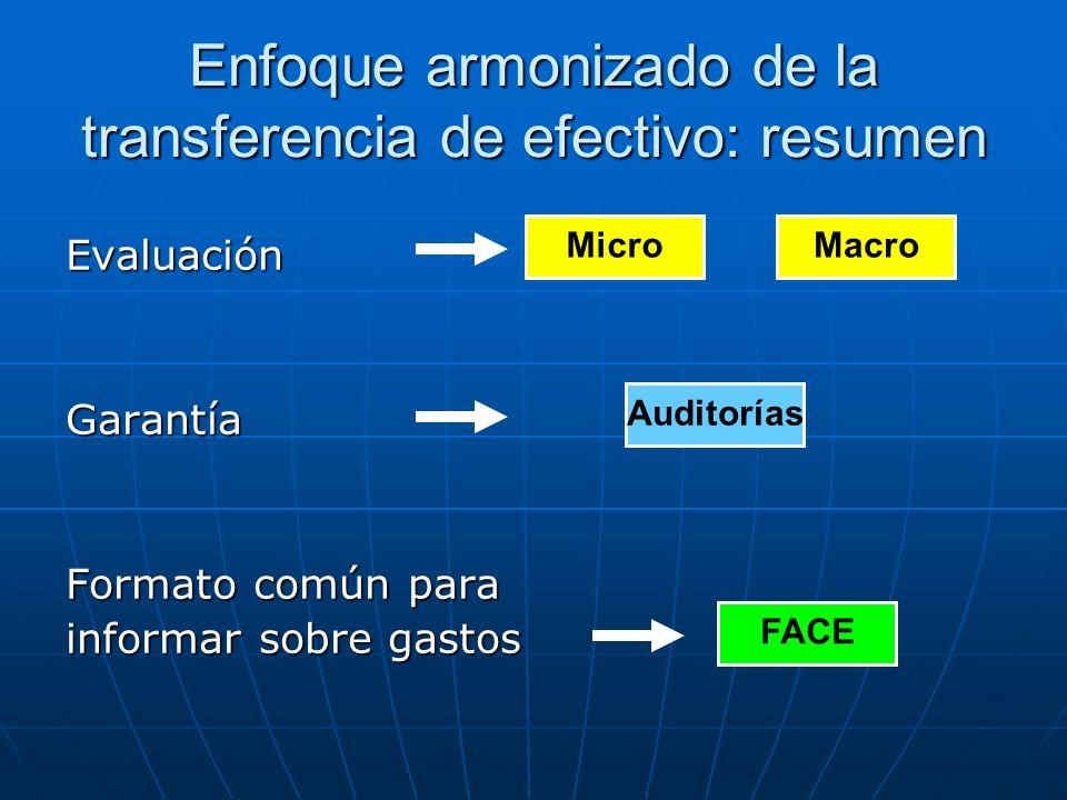 Enfoque armonizado de la transferencia de efectivo: resumen EvaluaciónGarantía Formato común para informar sobre gastos MicroMacro Auditorías FACE