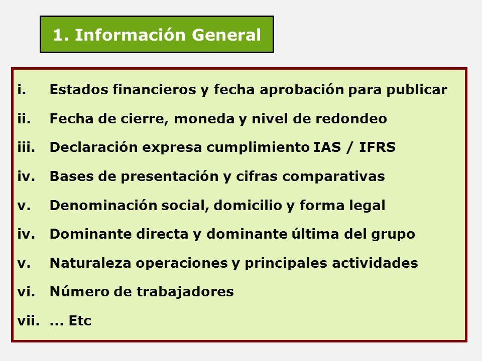 1. Información General i.Estados financieros y fecha aprobación para publicar ii.Fecha de cierre, moneda y nivel de redondeo iii.Declaración expresa c