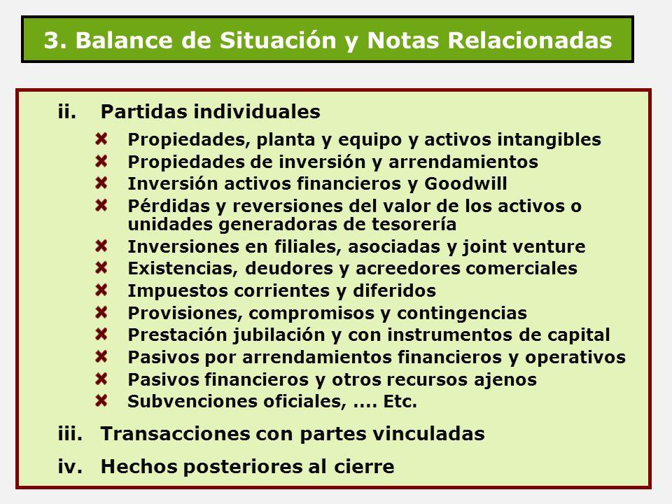 3. Balance de Situación y Notas Relacionadas ii.Partidas individuales Propiedades, planta y equipo y activos intangibles Propiedades de inversión y ar