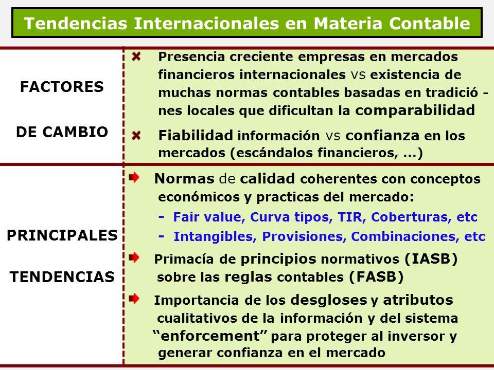 Tendencias Internacionales en Materia Contable FACTORES DE CAMBIO Presencia creciente empresas en mercados financieros internacionales vs existencia d