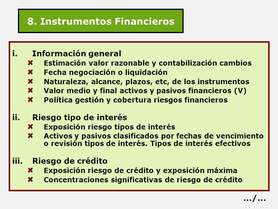 8. Instrumentos Financieros i.Información general Estimación valor razonable y contabilización cambios Fecha negociación o liquidación Naturaleza, alc