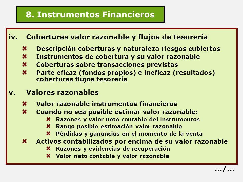 8. Instrumentos Financieros iv.Coberturas valor razonable y flujos de tesorería Descripción coberturas y naturaleza riesgos cubiertos Instrumentos de
