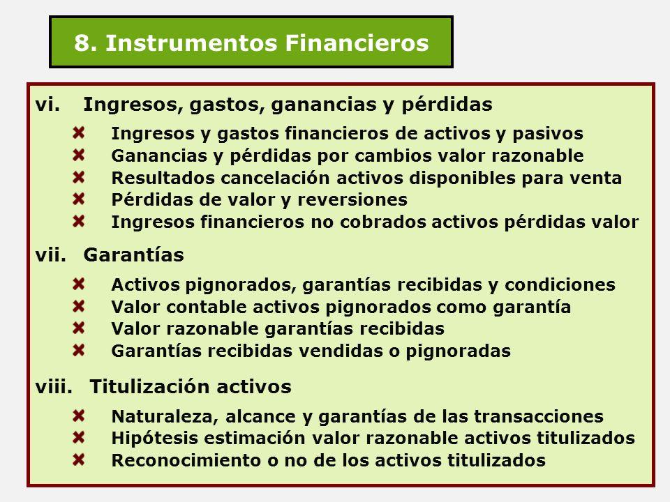 8. Instrumentos Financieros vi.Ingresos, gastos, ganancias y pérdidas Ingresos y gastos financieros de activos y pasivos Ganancias y pérdidas por camb