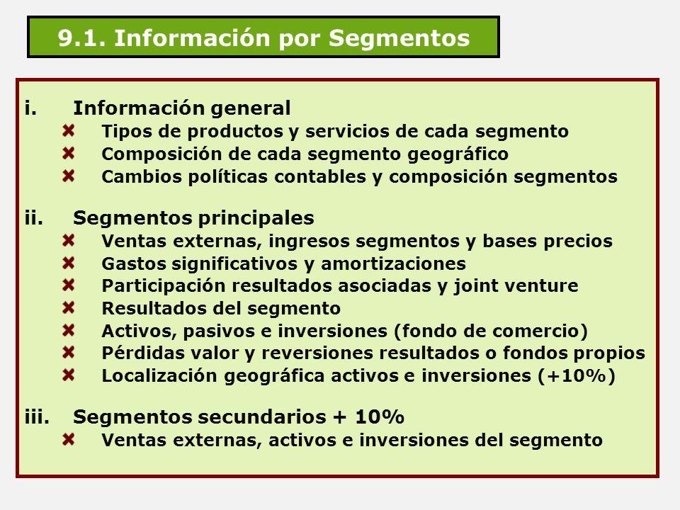 9.1. Información por Segmentos i.Información general Tipos de productos y servicios de cada segmento Composición de cada segmento geográfico Cambios p