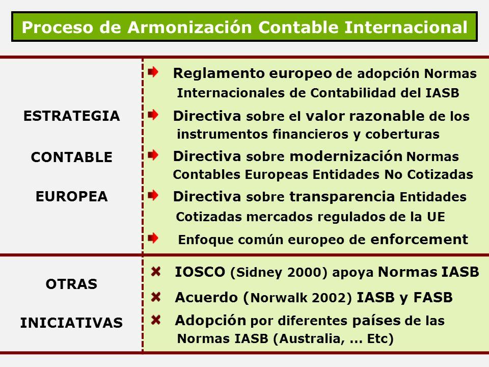 Proceso de Armonización Contable Internacional ESTRATEGIA CONTABLE EUROPEA Reglamento europeo de adopción Normas Internacionales de Contabilidad del I