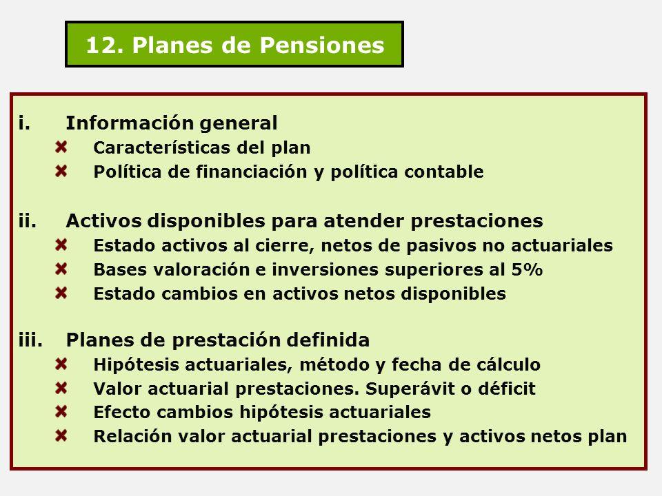 12. Planes de Pensiones i.Información general Características del plan Política de financiación y política contable ii.Activos disponibles para atende