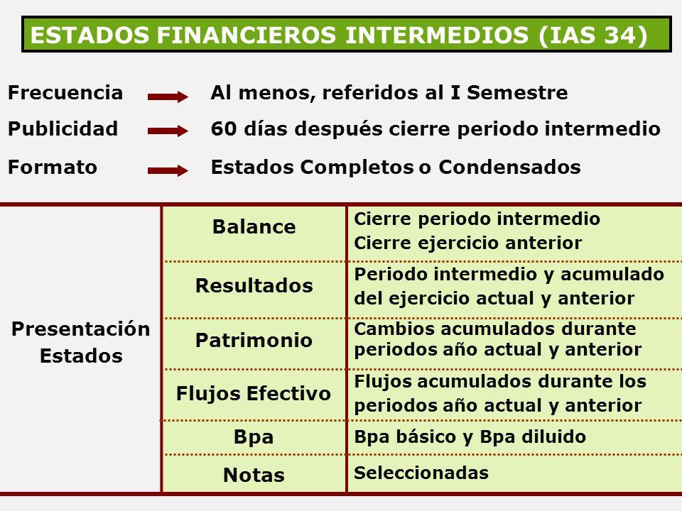 ESTADOS FINANCIEROS INTERMEDIOS (IAS 34) Frecuencia Al menos, referidos al I Semestre Publicidad 60 días después cierre periodo intermedio Formato Est