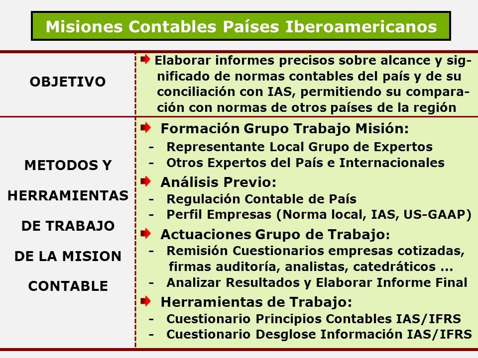 Misiones Contables Países Iberoamericanos OBJETIVO Elaborar informes precisos sobre alcance y sig- nificado de normas contables del país y de su conci