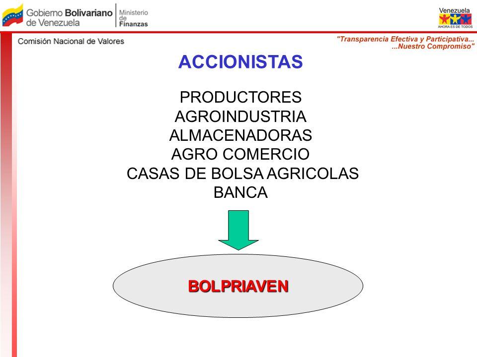 ACCIONISTAS PRODUCTORES AGROINDUSTRIA ALMACENADORAS AGRO COMERCIO CASAS DE BOLSA AGRICOLAS BANCA BOLPRIAVEN