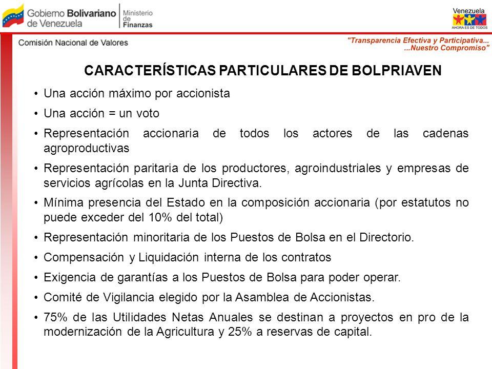 CARACTERÍSTICAS PARTICULARES DE BOLPRIAVEN Una acción máximo por accionista Una acción = un voto Representación accionaria de todos los actores de las
