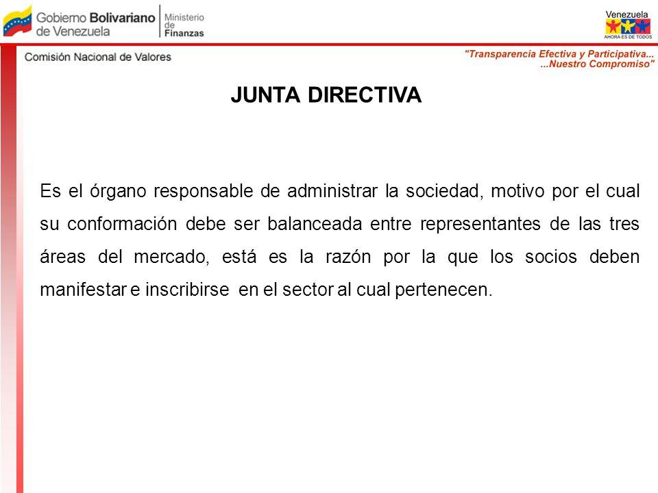 JUNTA DIRECTIVA Es el órgano responsable de administrar la sociedad, motivo por el cual su conformación debe ser balanceada entre representantes de la