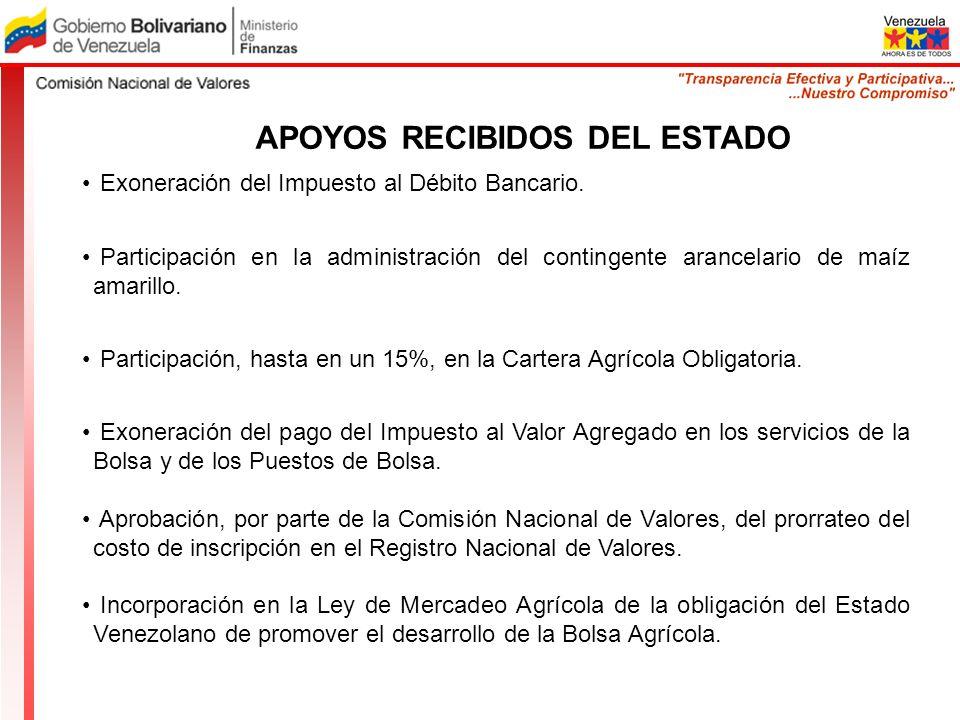 APOYOS RECIBIDOS DEL ESTADO Exoneración del Impuesto al Débito Bancario. Participación en la administración del contingente arancelario de maíz amaril