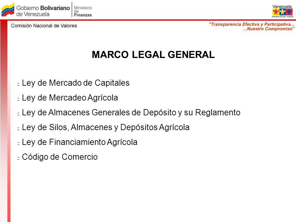 MARCO LEGAL GENERAL Ley de Mercado de Capitales Ley de Mercadeo Agrícola Ley de Almacenes Generales de Depósito y su Reglamento Ley de Silos, Almacene