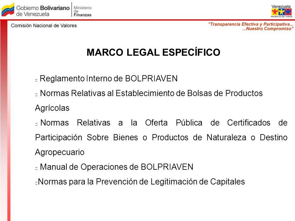 MARCO LEGAL ESPECÍFICO Reglamento Interno de BOLPRIAVEN Normas Relativas al Establecimiento de Bolsas de Productos Agrícolas Normas Relativas a la Ofe