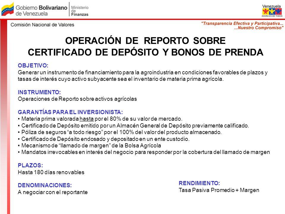 OPERACIÓN DE REPORTO SOBRE CERTIFICADO DE DEPÓSITO Y BONOS DE PRENDA OBJETIVO: Generar un instrumento de financiamiento para la agroindustria en condi