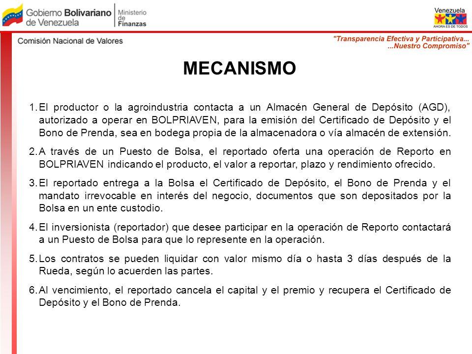 MECANISMO 1.El productor o la agroindustria contacta a un Almacén General de Depósito (AGD), autorizado a operar en BOLPRIAVEN, para la emisión del Ce
