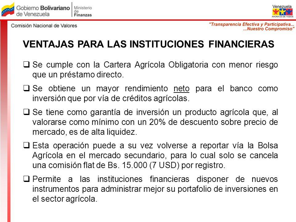 VENTAJAS PARA LAS INSTITUCIONES FINANCIERAS Se cumple con la Cartera Agrícola Obligatoria con menor riesgo que un préstamo directo. Se obtiene un mayo