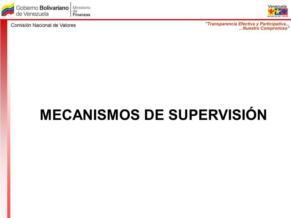 MECANISMOS DE SUPERVISIÓN