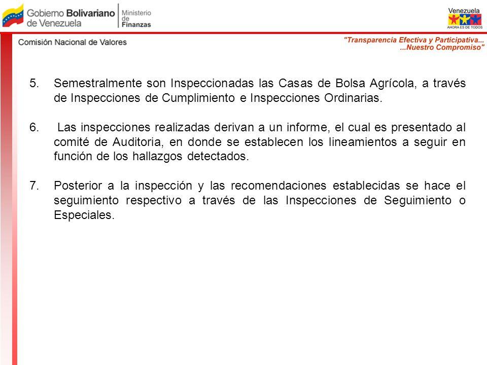 5.Semestralmente son Inspeccionadas las Casas de Bolsa Agrícola, a través de Inspecciones de Cumplimiento e Inspecciones Ordinarias. 6. Las inspeccion