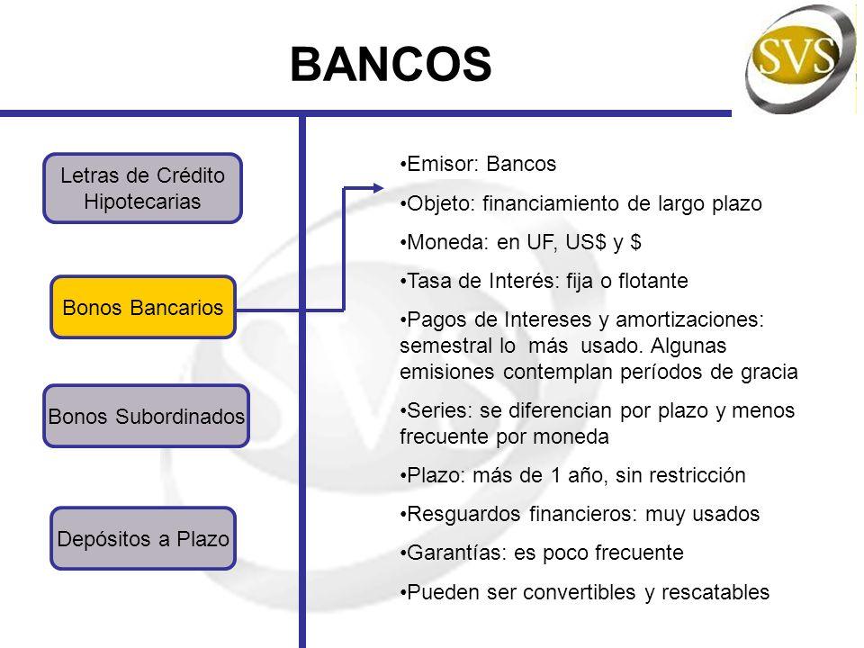 BANCOS Letras de Crédito Hipotecarias Bonos Subordinados Bonos Bancarios Depósitos a Plazo Emisor: Bancos Objeto: financiamiento de largo plazo Moneda