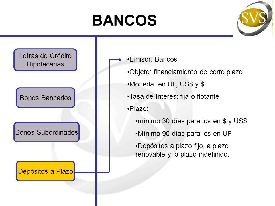 BANCOS Letras de Crédito Hipotecarias Bonos Subordinados Bonos Bancarios Depósitos a Plazo Emisor: Bancos Objeto: financiamiento de corto plazo Moneda