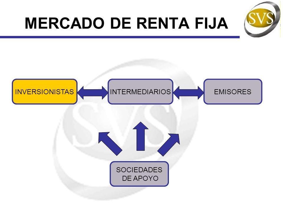 INVERSIONISTASINTERMEDIARIOS SOCIEDADES DE APOYO EMISORES MERCADO DE RENTA FIJA