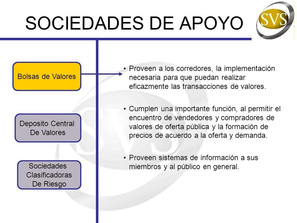 SOCIEDADES DE APOYO Deposito Central De Valores Bolsas de Valores Sociedades Clasificadoras De Riesgo Proveen a los corredores, la implementación nece