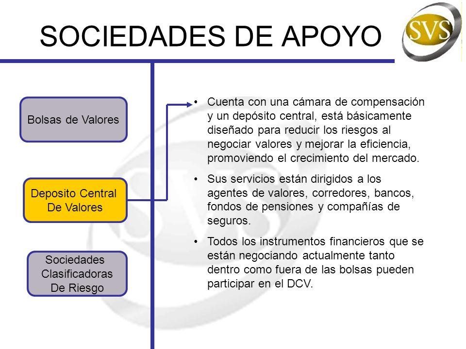 SOCIEDADES DE APOYO Deposito Central De Valores Bolsas de Valores Sociedades Clasificadoras De Riesgo Cuenta con una cámara de compensación y un depós