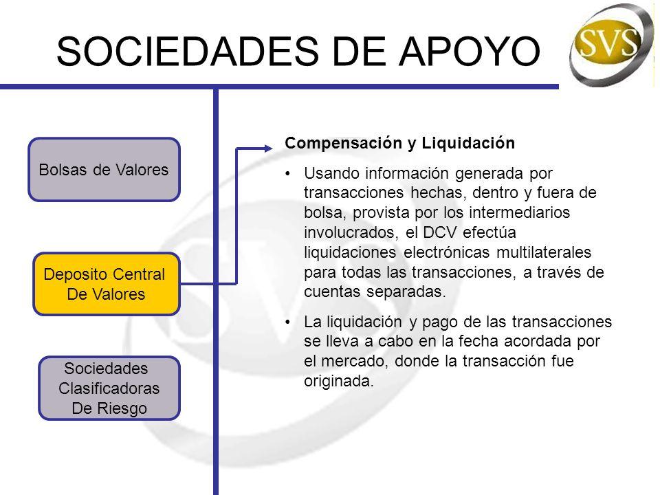 SOCIEDADES DE APOYO Deposito Central De Valores Bolsas de Valores Sociedades Clasificadoras De Riesgo Compensación y Liquidación Usando información ge