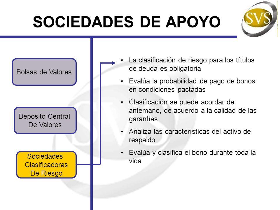 SOCIEDADES DE APOYO Deposito Central De Valores Bolsas de Valores Sociedades Clasificadoras De Riesgo La clasificación de riesgo para los títulos de d