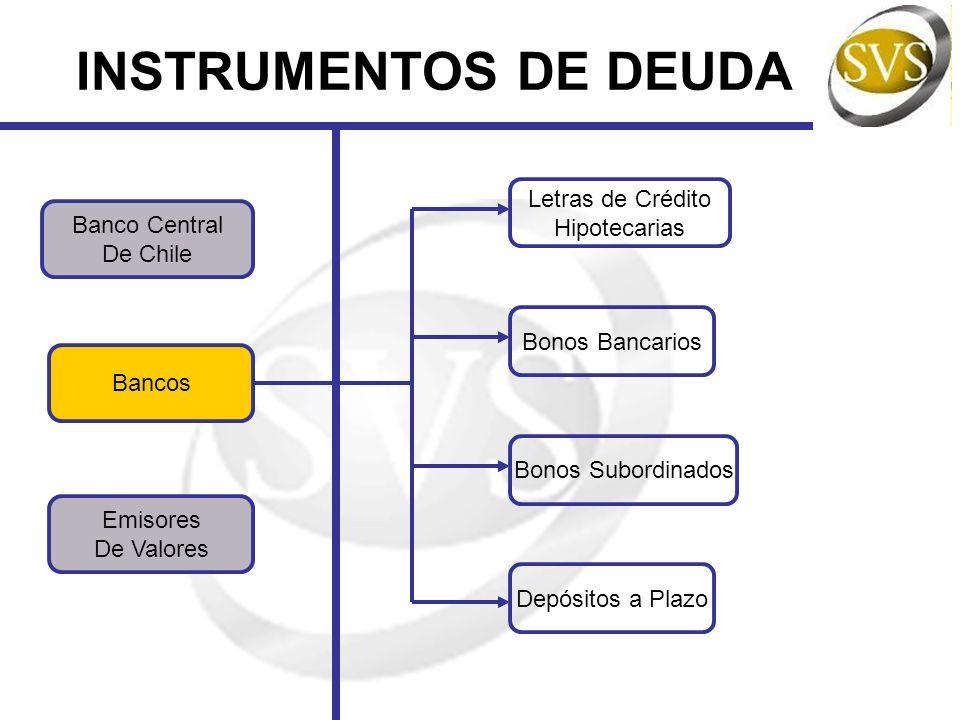 INSTRUMENTOS DE DEUDA Emisores De Valores Banco Central De Chile Bancos Letras de Crédito Hipotecarias Bonos Bancarios Bonos Subordinados Depósitos a