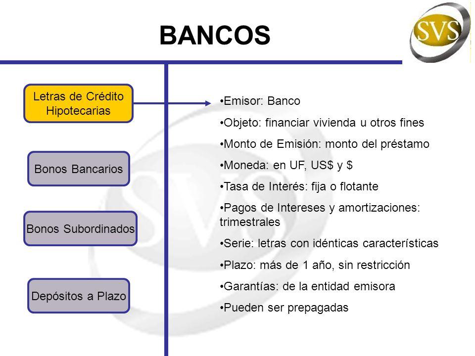 BANCOS Letras de Crédito Hipotecarias Bonos Subordinados Bonos Bancarios Depósitos a Plazo Emisor: Banco Objeto: financiar vivienda u otros fines Mont