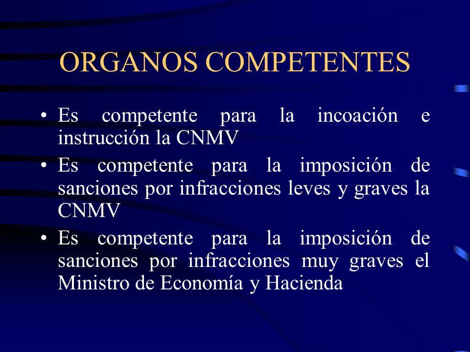 ORGANOS COMPETENTES Es competente para la incoación e instrucción la CNMV Es competente para la imposición de sanciones por infracciones leves y grave