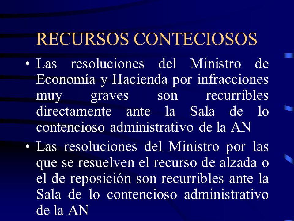 RECURSOS CONTECIOSOS Las resoluciones del Ministro de Economía y Hacienda por infracciones muy graves son recurribles directamente ante la Sala de lo