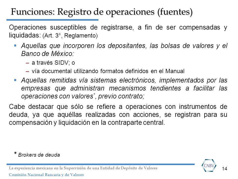 14 Funciones: Registro de operaciones (fuentes) Operaciones susceptibles de registrarse, a fin de ser compensadas y liquidadas: (Art. 3°, Reglamento)